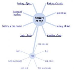"Recherche ""rap"" + ""history of rap"""