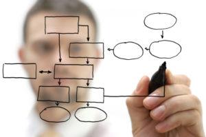 Gestion de projet Community Management