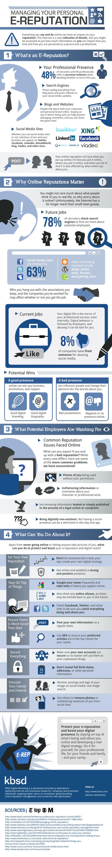 Infographie : Gérer votre personnal branding