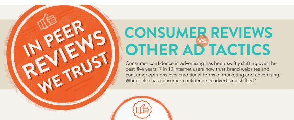 Confiance du consommateur