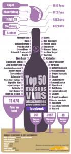Infographie top 50 maisons de vins alsaciennes