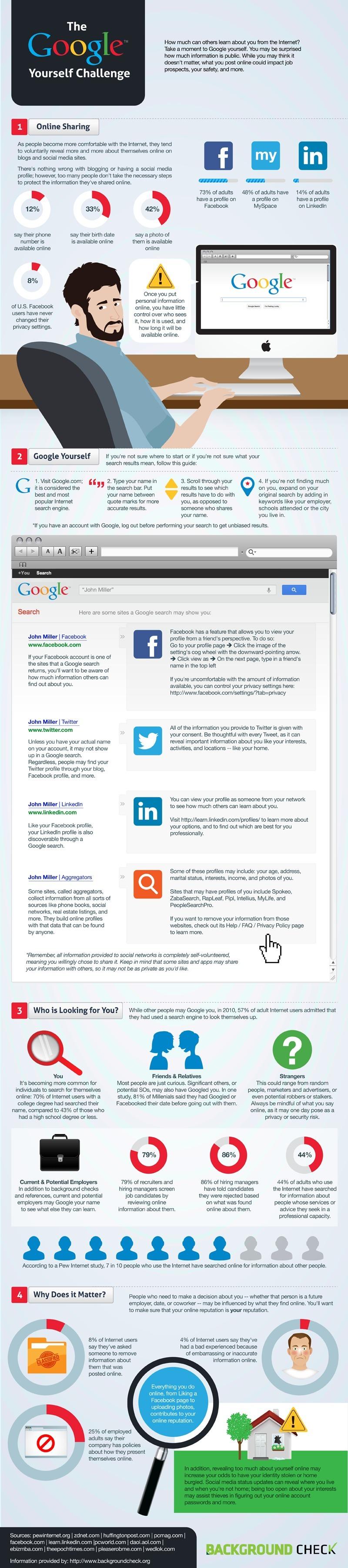 Infographie sur l'e-réputation