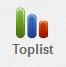 likealyzer-toplist