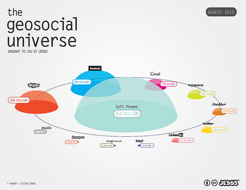the Geosocial Universe 2010