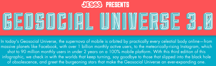 The Geosocial Universe 3.0