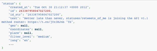 Le nouveau code d'un tweet