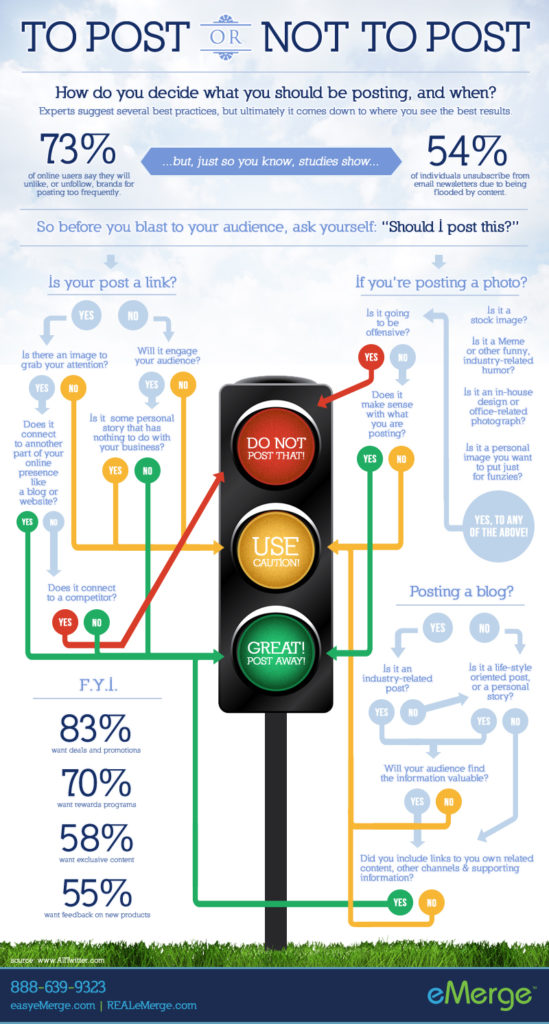 Infographie : to post or not to post ?