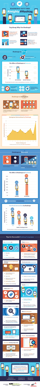Infographie : tout sur les hashtags !
