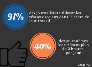 usages_rs_journalistes1