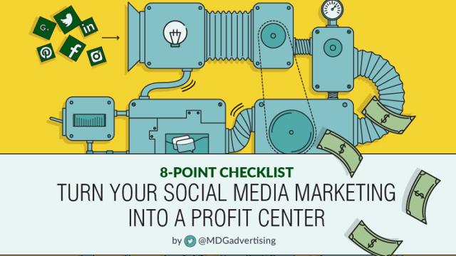 ROI : 8 points-clés pour définir une stratégie médias sociaux