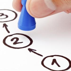 Les étapes clés d'une veille efficace